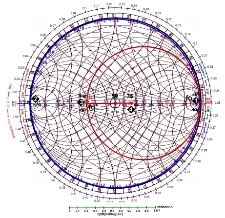 photo about Printable Smith Chart named Smith Chart program